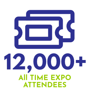 12000 + people attended the expo