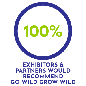 100% of exhibitors and partners would recommend Go Wild Grow Wild